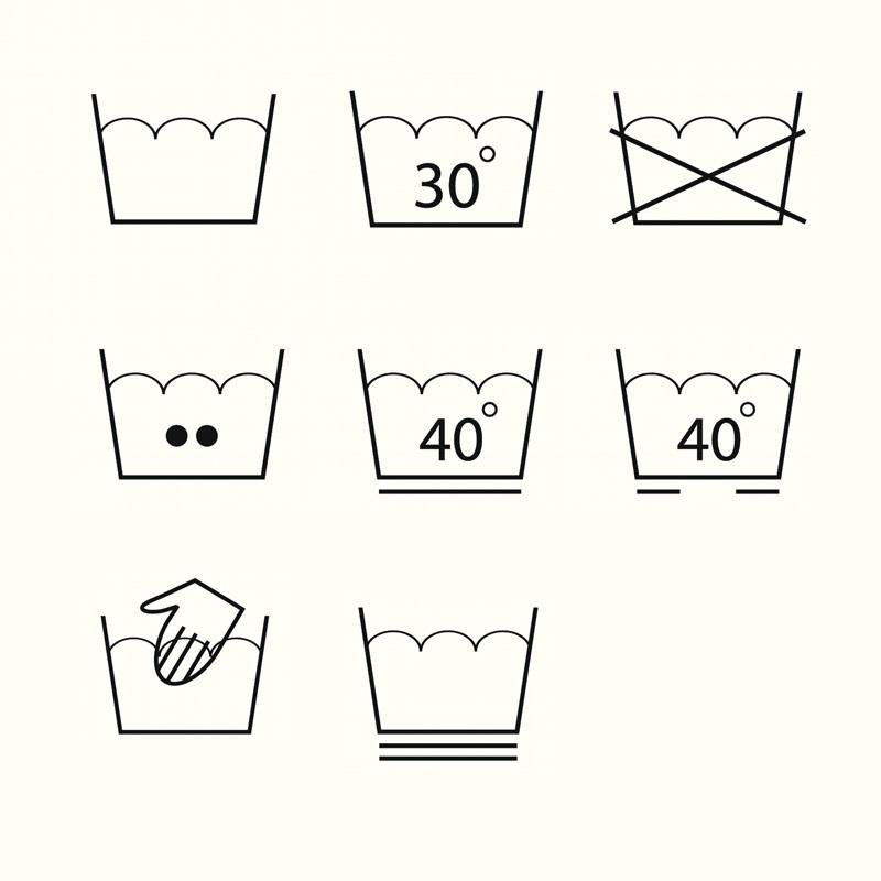 Prací symboly – Co znamenají jednotlivé znaky?