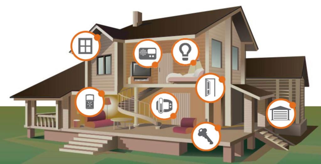 Jak funguje chytrý dům a jeho výhody